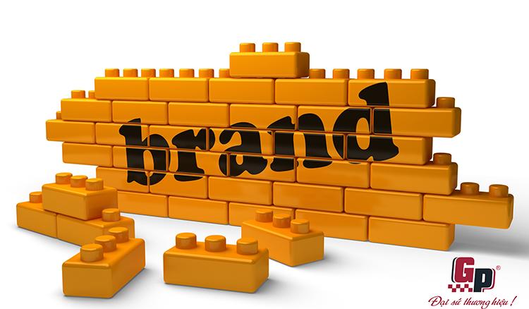 Tư vấn xây dựng cách đặt tên thương hiệu